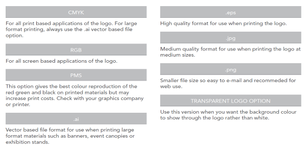 File format guidelines