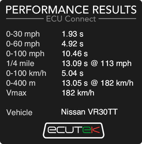 Nissan-VR30TT-performance-results-no-bor